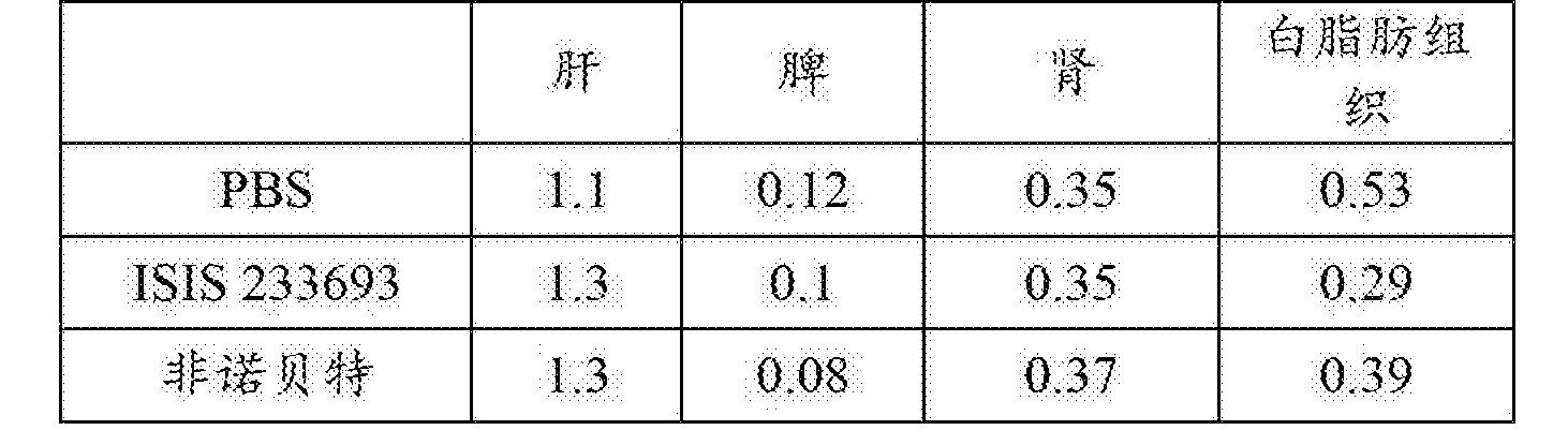 Figure CN102753186BD00583