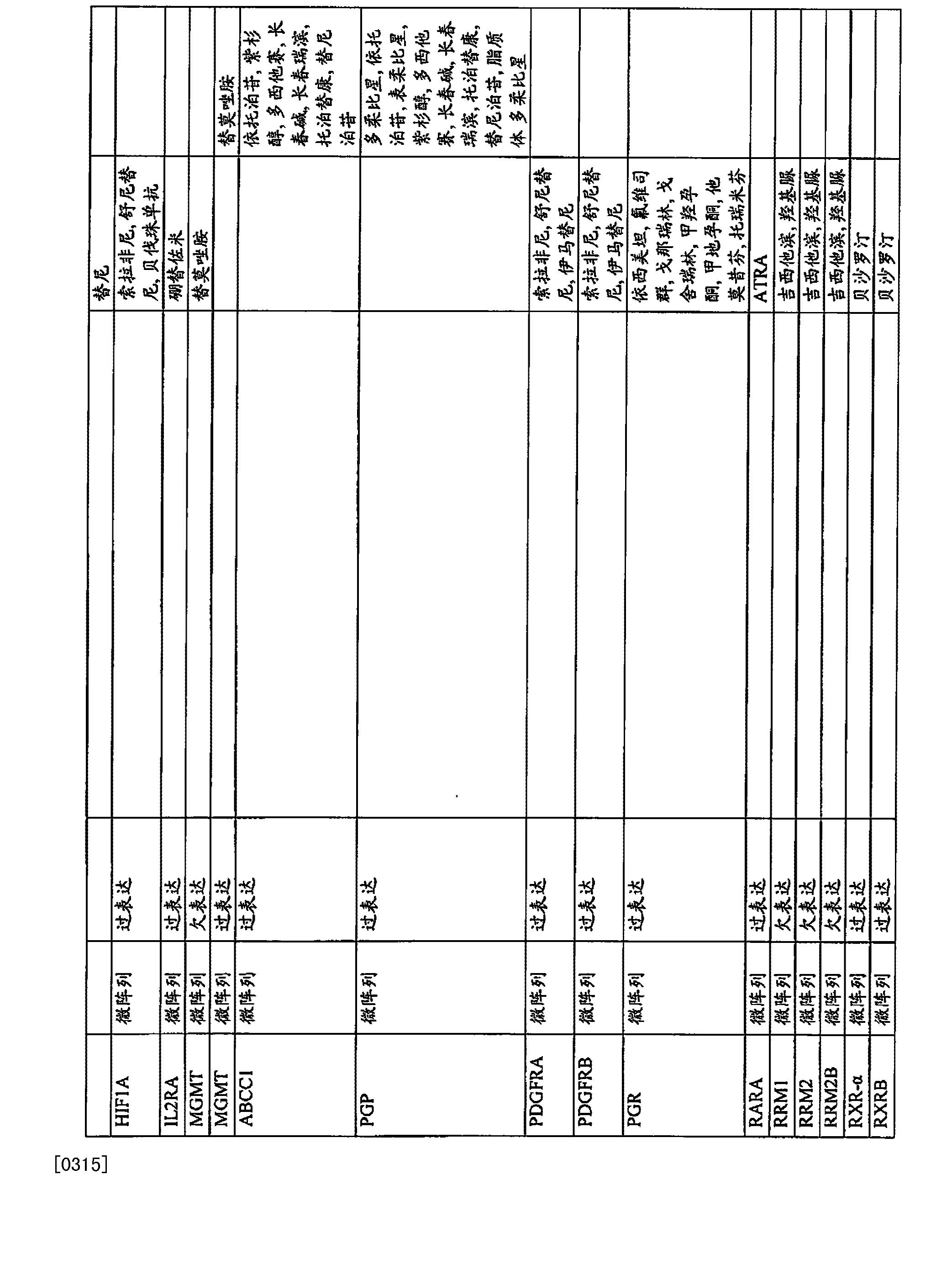 Figure CN104878086AD00621