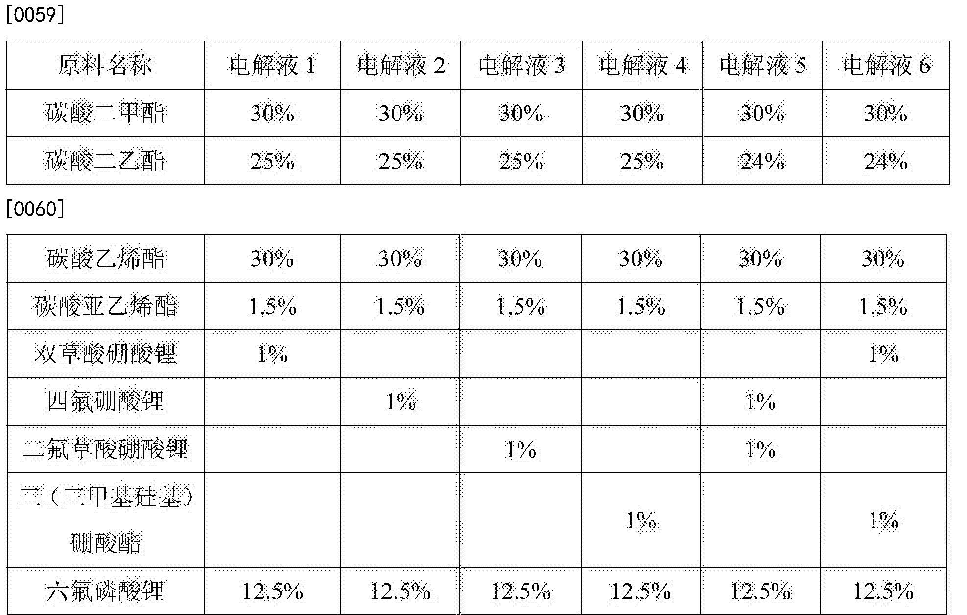 Figure CN106442862BD00091