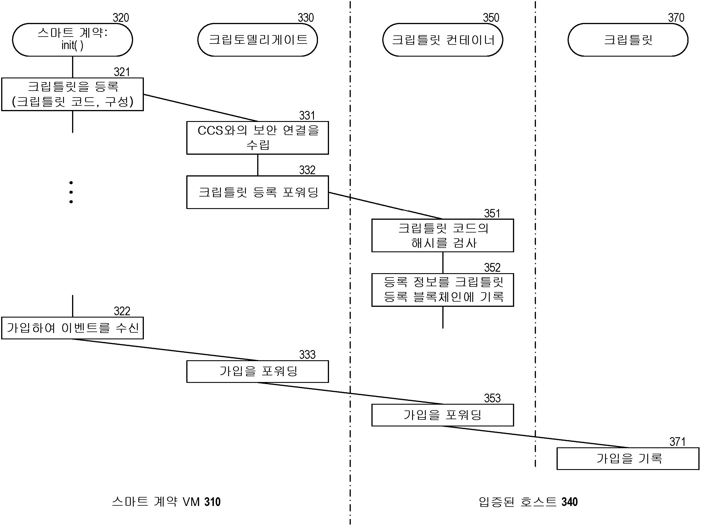 Figure P1020187035434