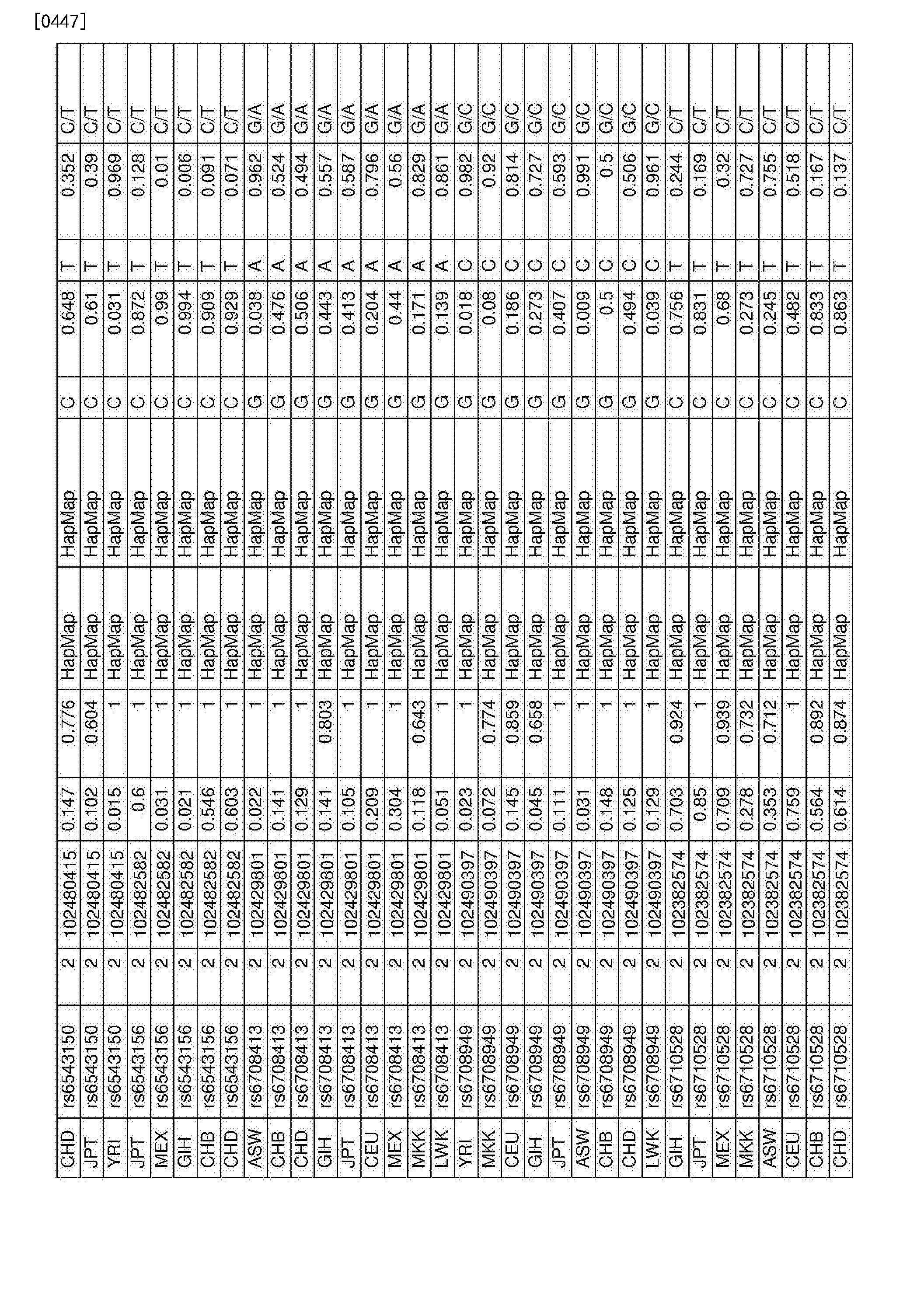 Figure CN107109494AD01181