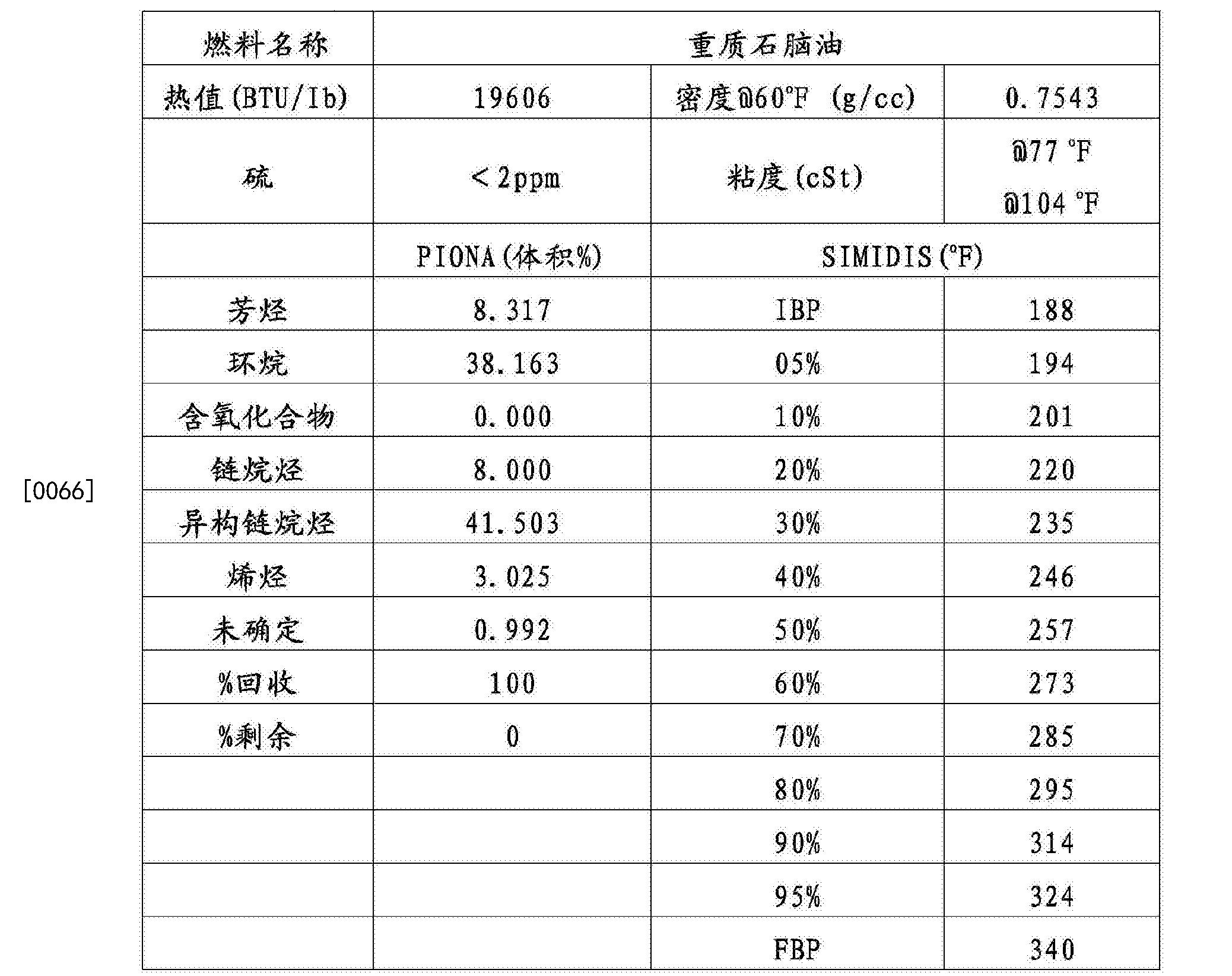Figure CN105555707BD00101