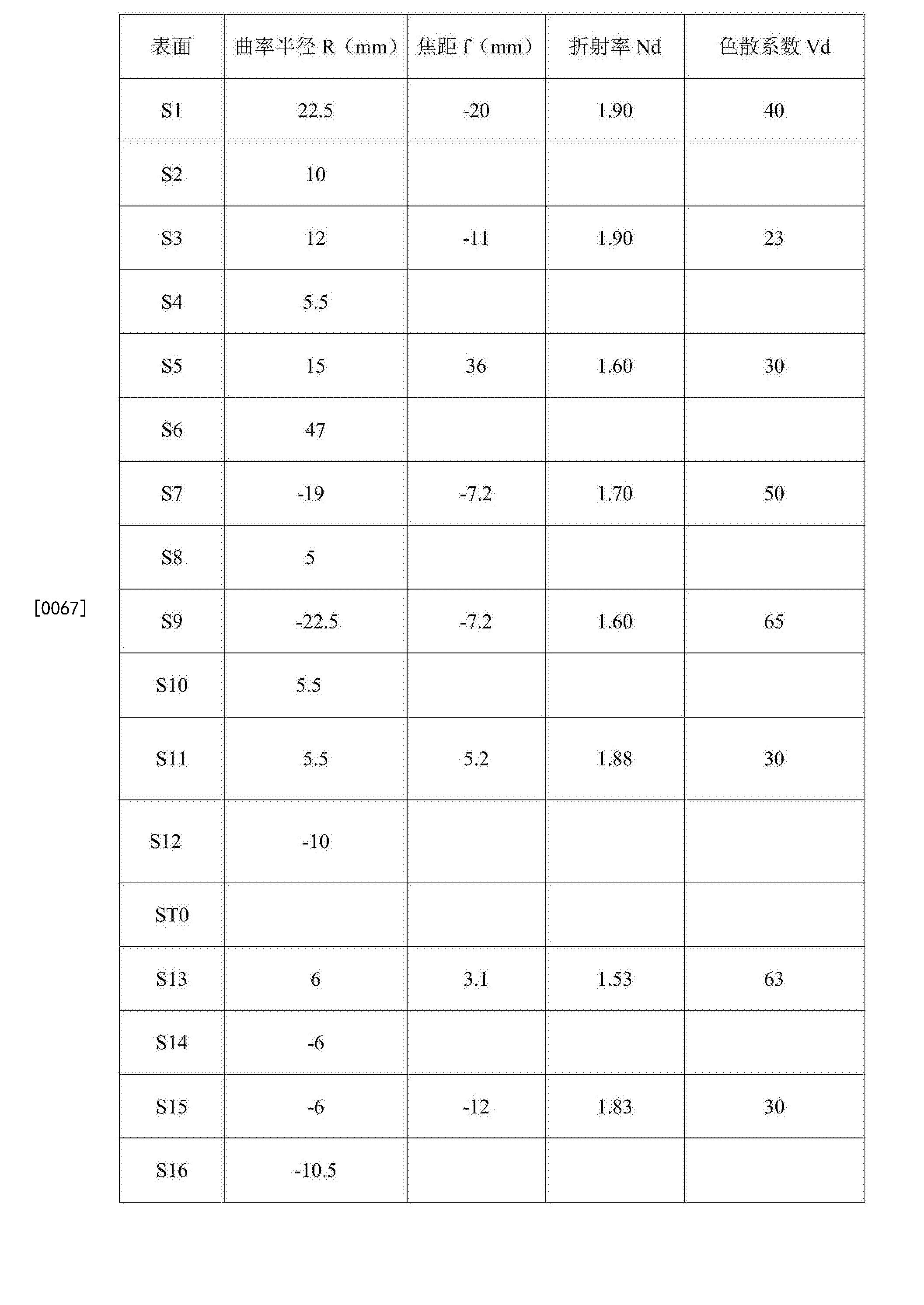 Figure CN107703610AD00081