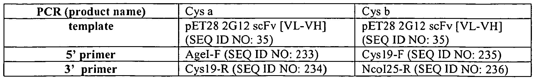 Figure imgf000377_0002