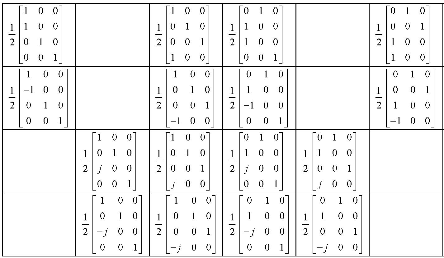 Figure 112010009825391-pat01259