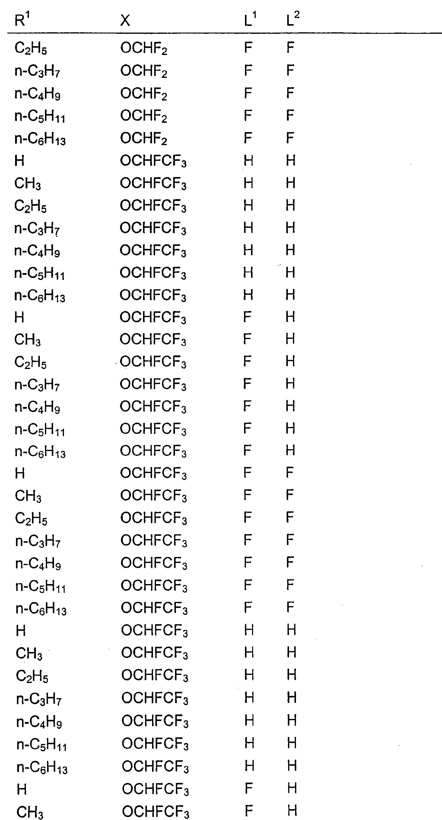 Figure CN101294079BD01091