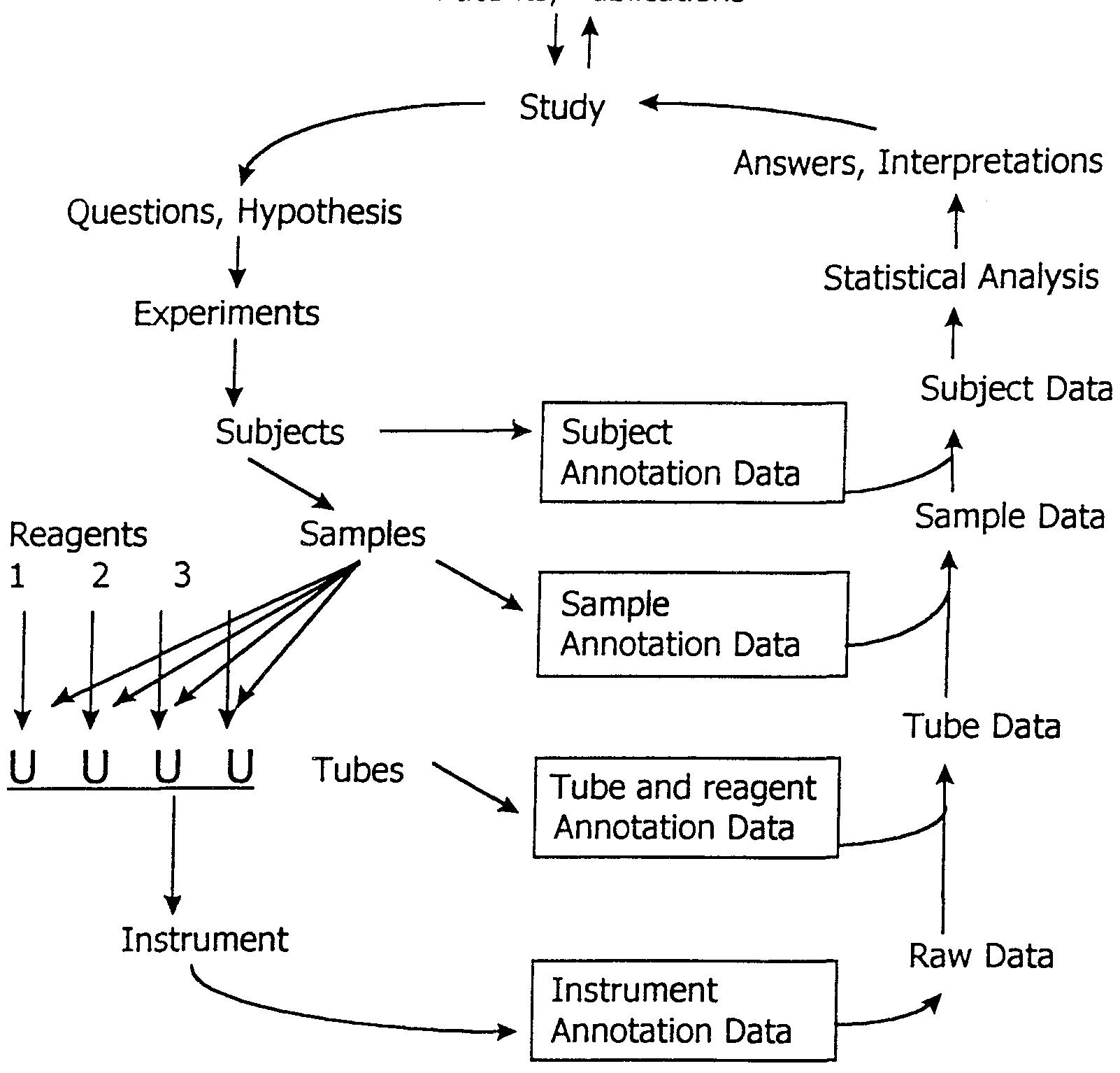 WO2000028437A9 - Directory protocol based data storage