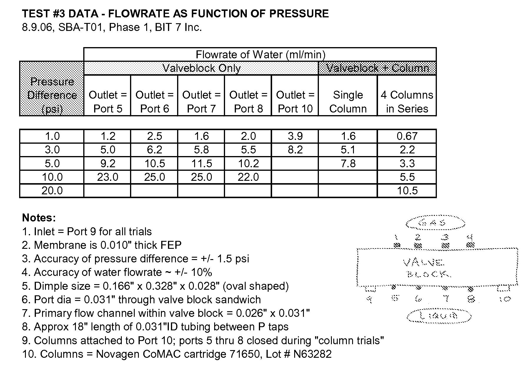 Figure US20080053901A1-20080306-P00001