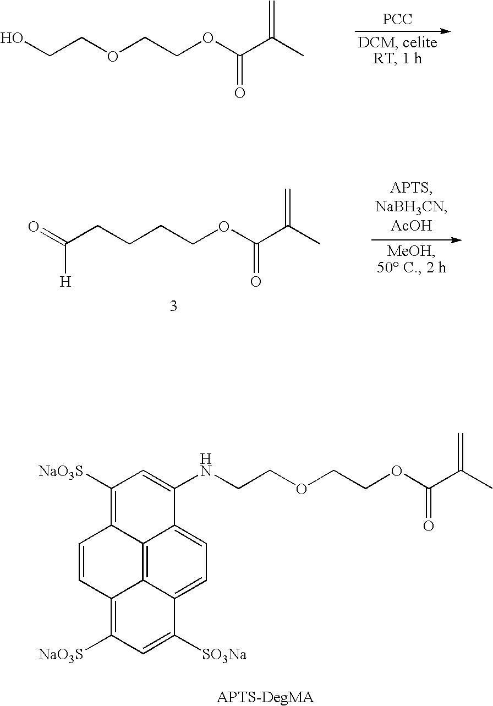 Figure US20060083688A1-20060420-C00040