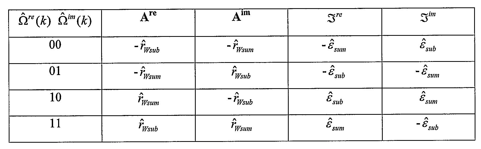 Figure 112007068421990-pct00057