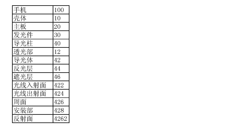 Figure CN103091762AD00041