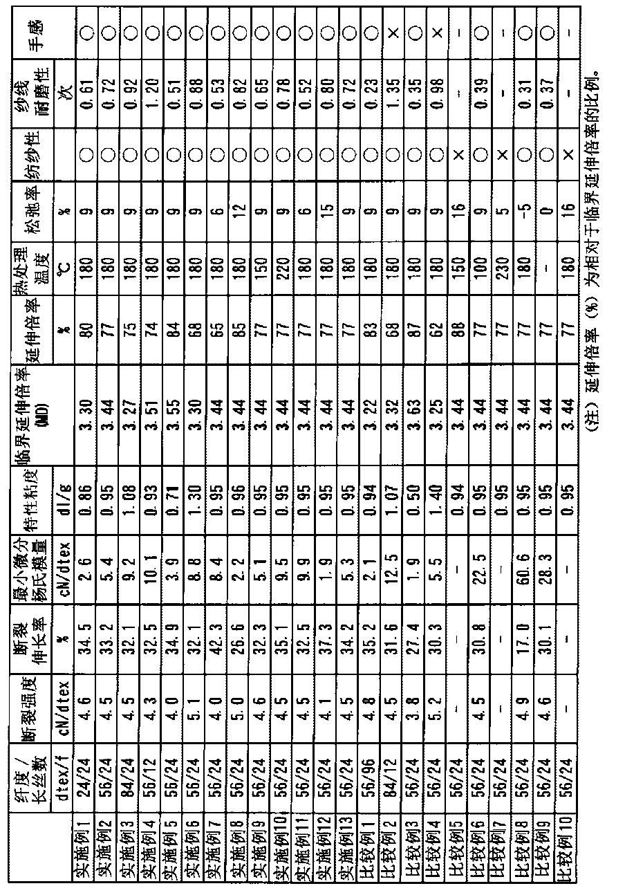 Figure CN103038403BD00171