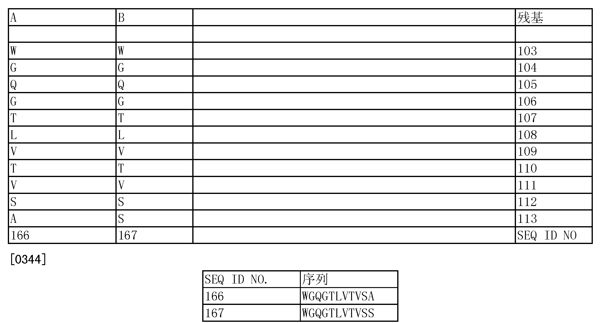 Figure CN103154025BD00602