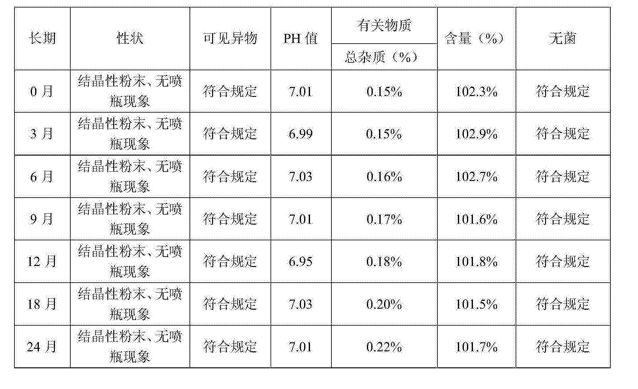 Figure CN106692073AD00072