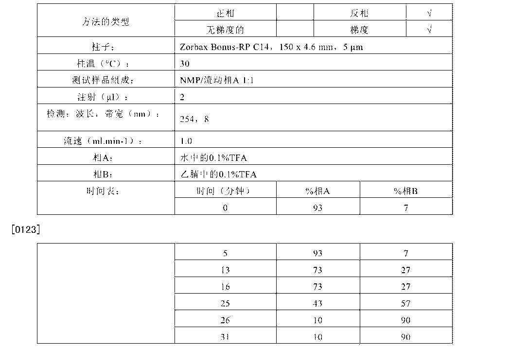 Figure CN103550159BD00211