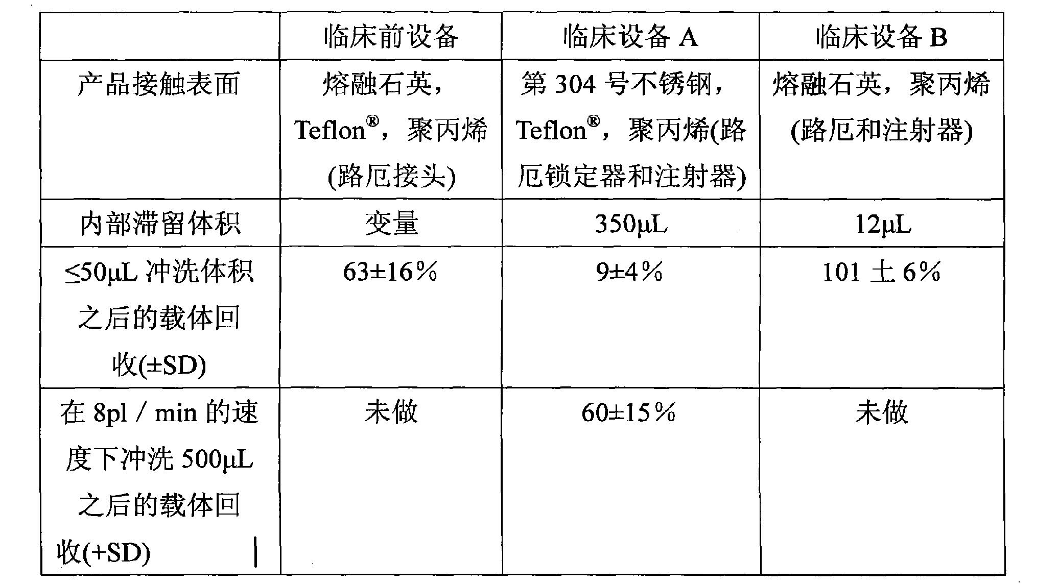 Figure CN102626336AD00191
