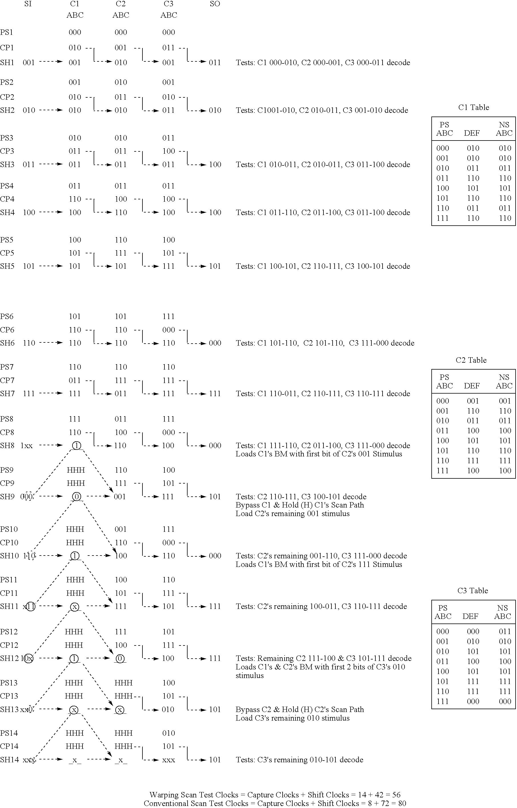 Figure US07257749-20070814-C00002