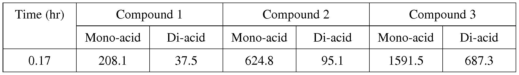 Figure imgf000158_0003