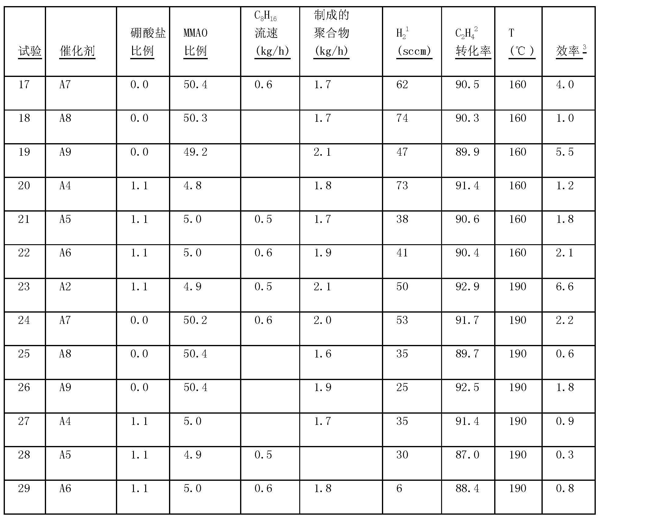 Figure CN101484475BD00342