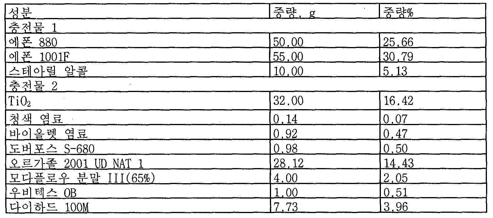 Figure 112006022323406-PCT00003