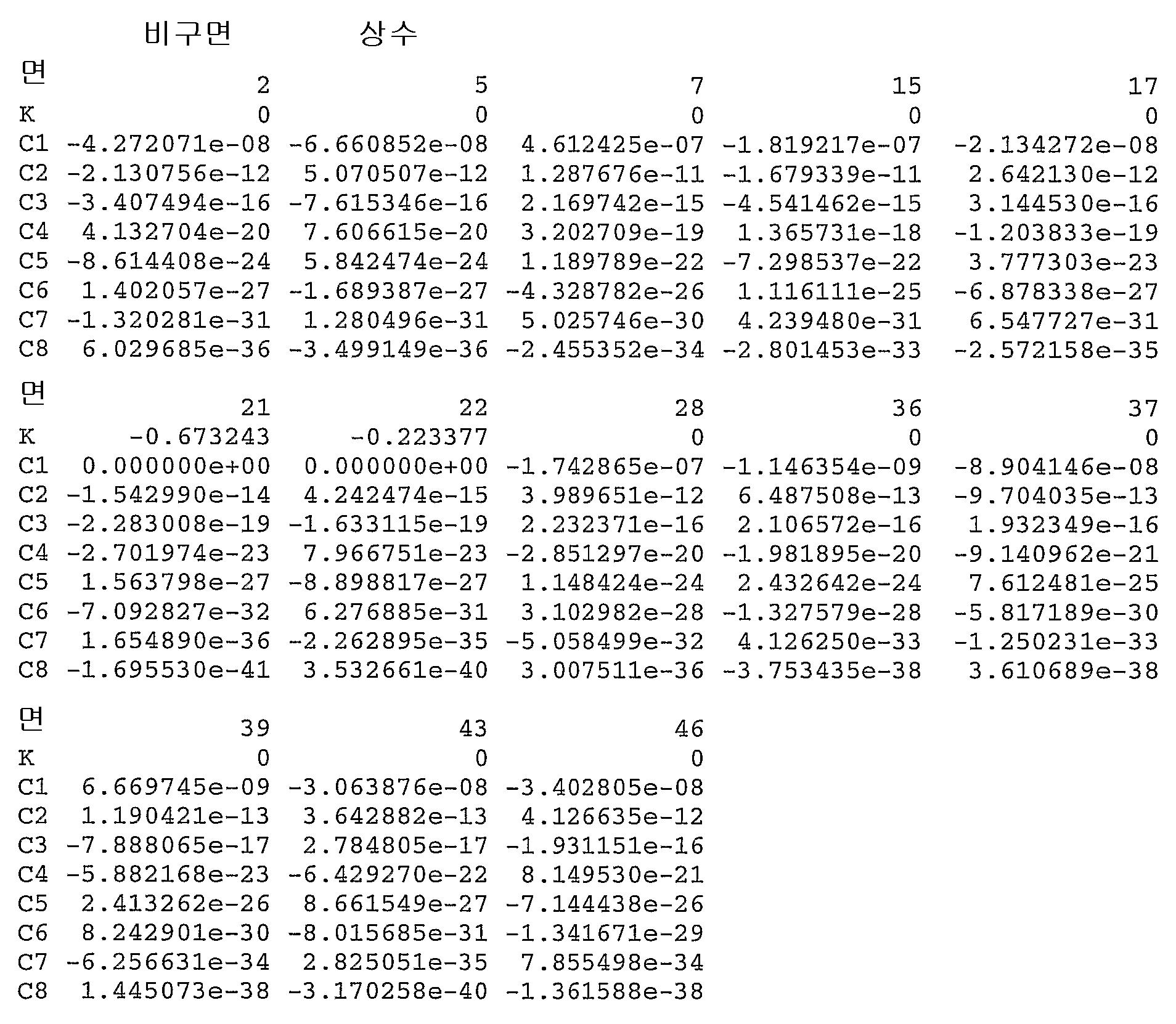 Figure 112006038464342-pct00004