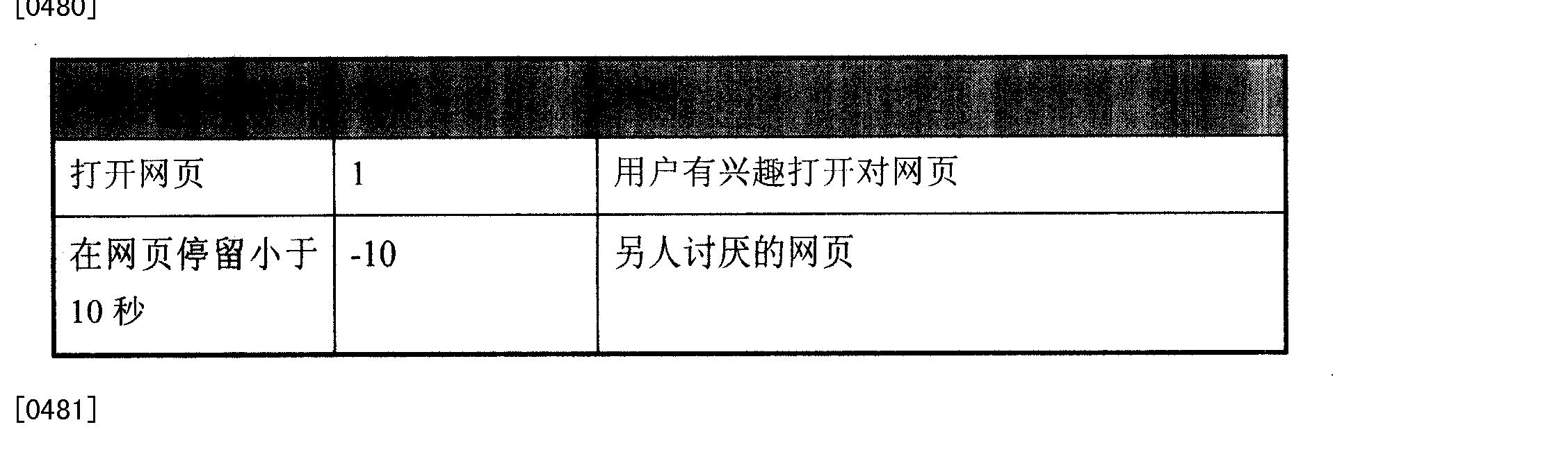 Figure CN101025737BD00431