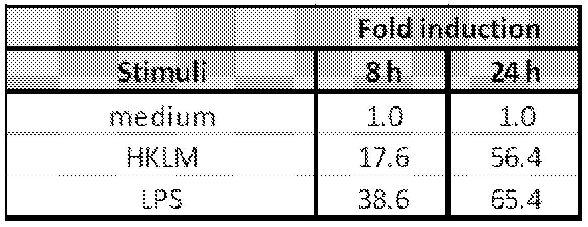 Figure imgf000371_0002