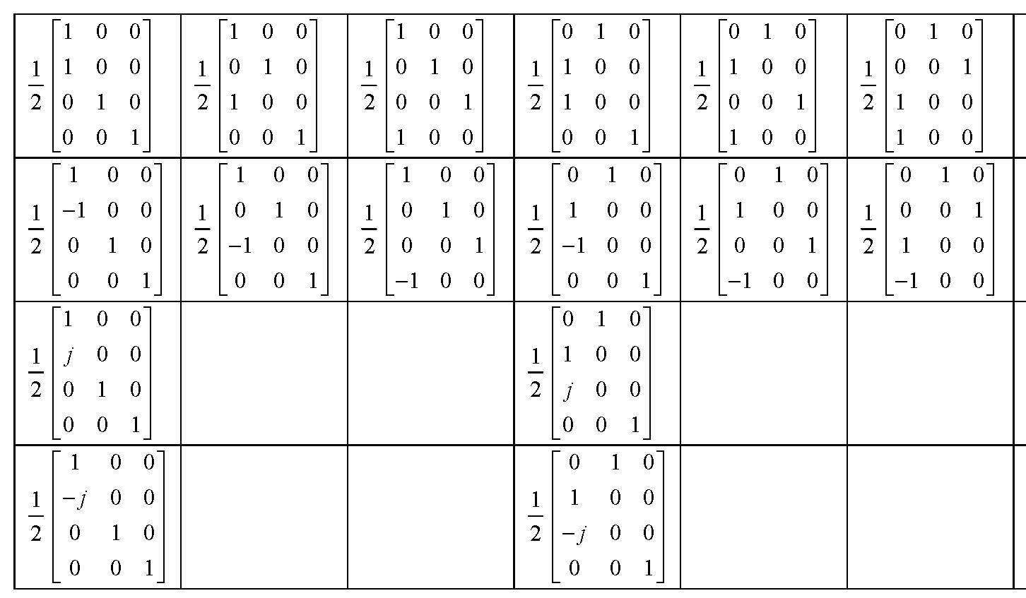 Figure 112010009825391-pat01141