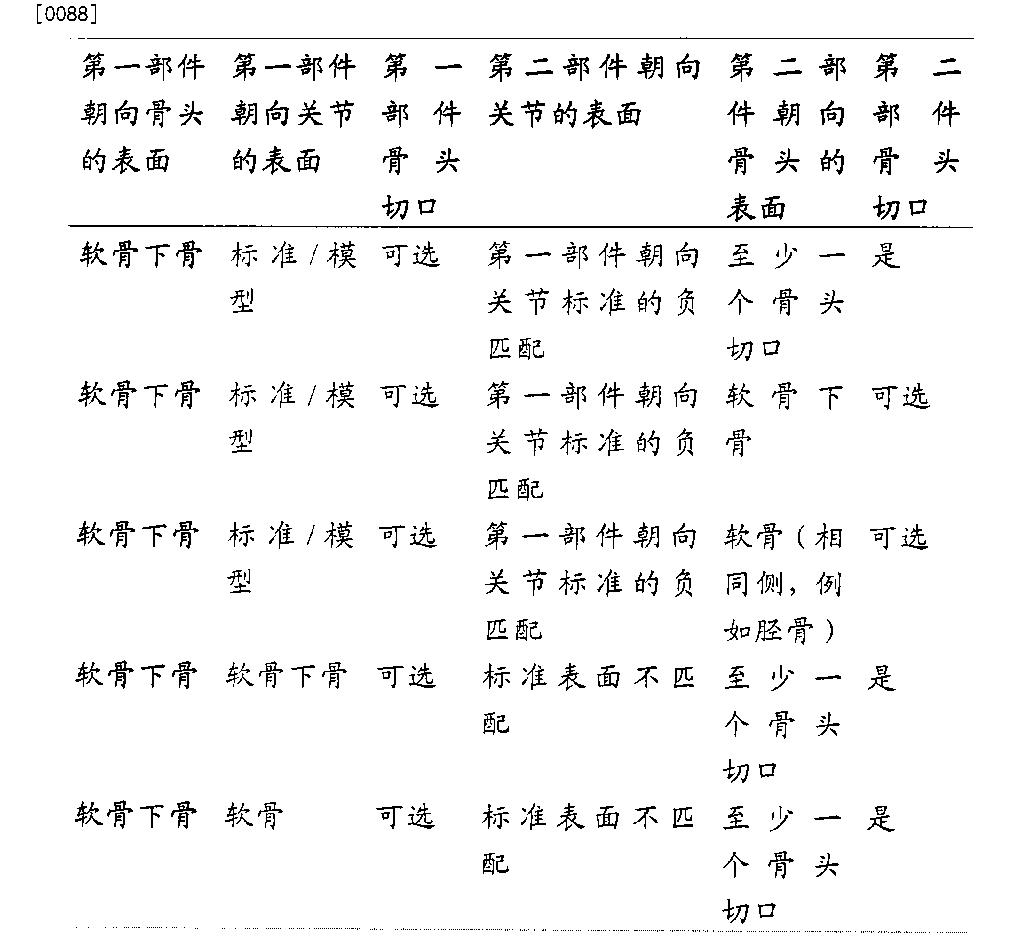 Figure CN102405032BD00171
