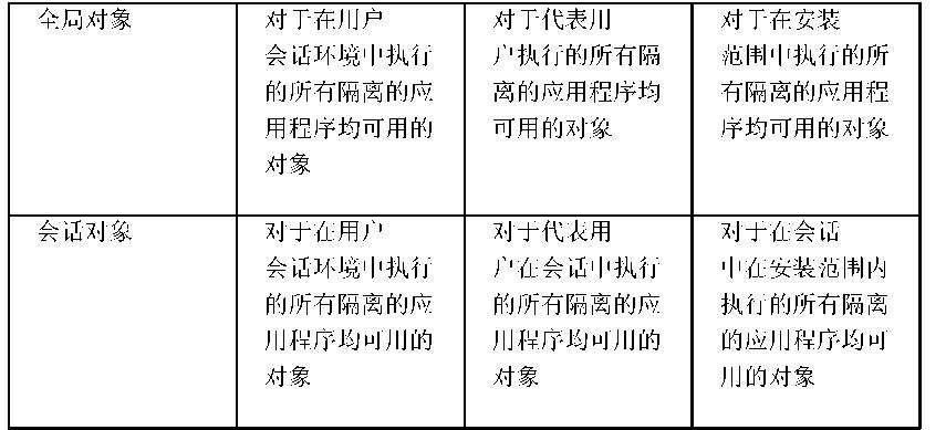 Figure CN101836186BD00701