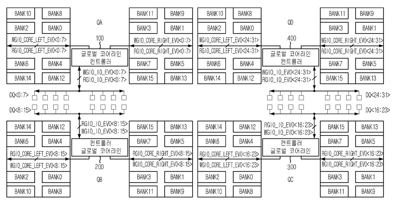 Figure R1020060095181