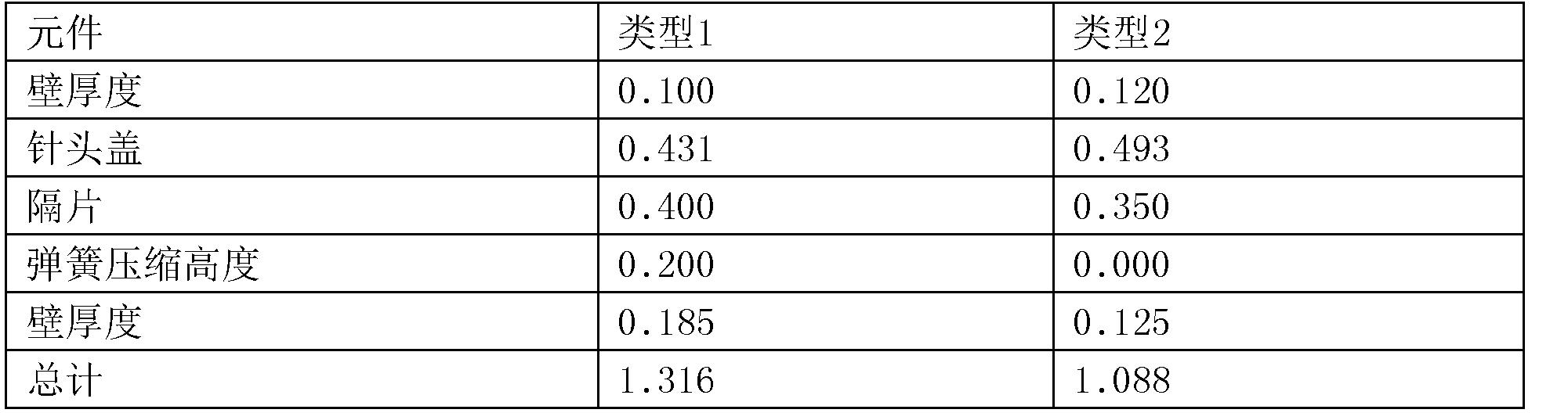 Figure CN107096098AD00292