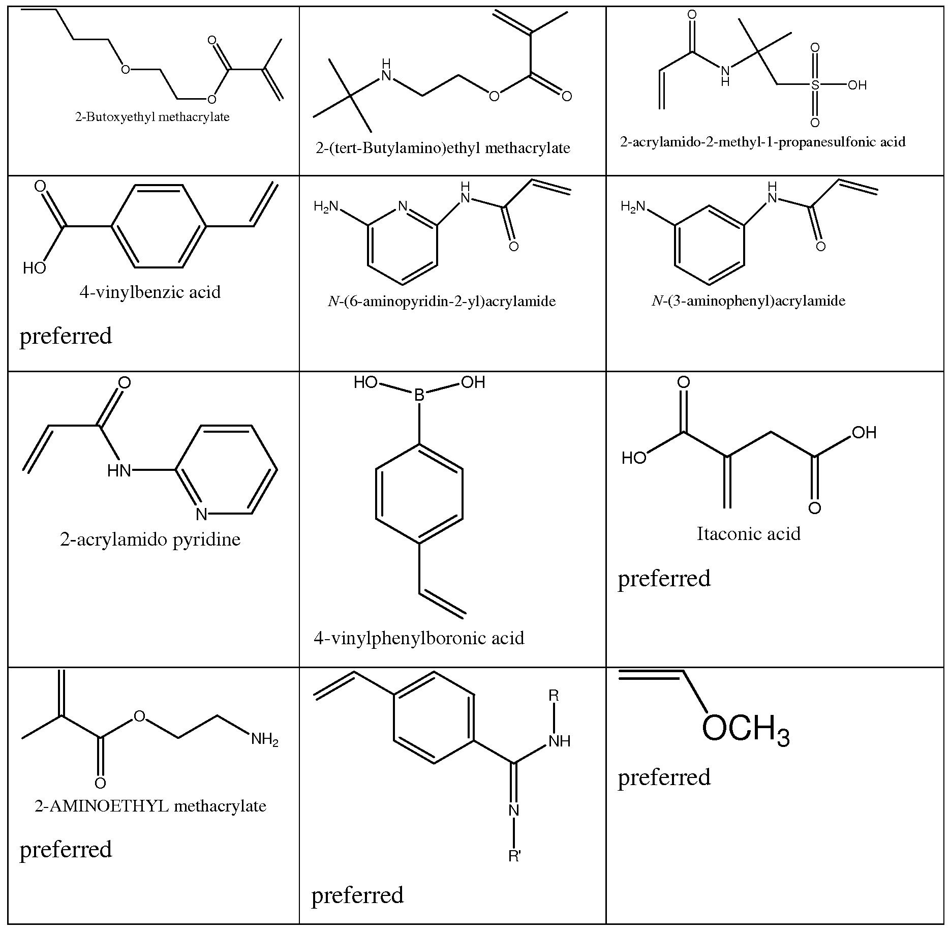 WO2010145887A1 - Anionic dye polymers - Google Patents