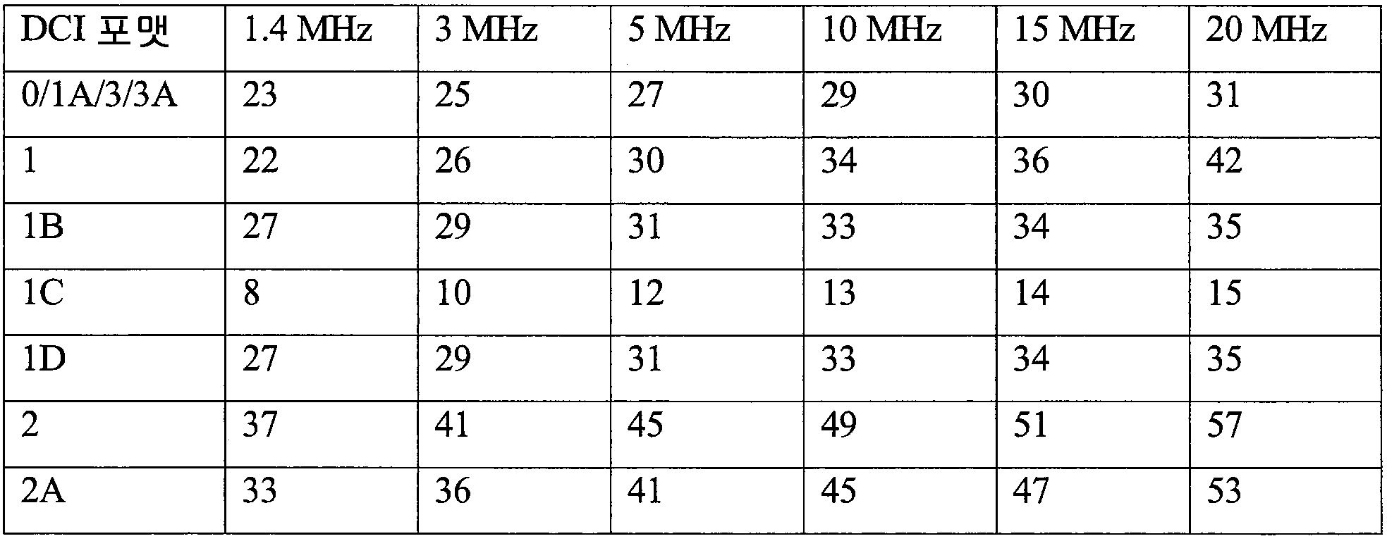 Figure 112012043409153-pct00004