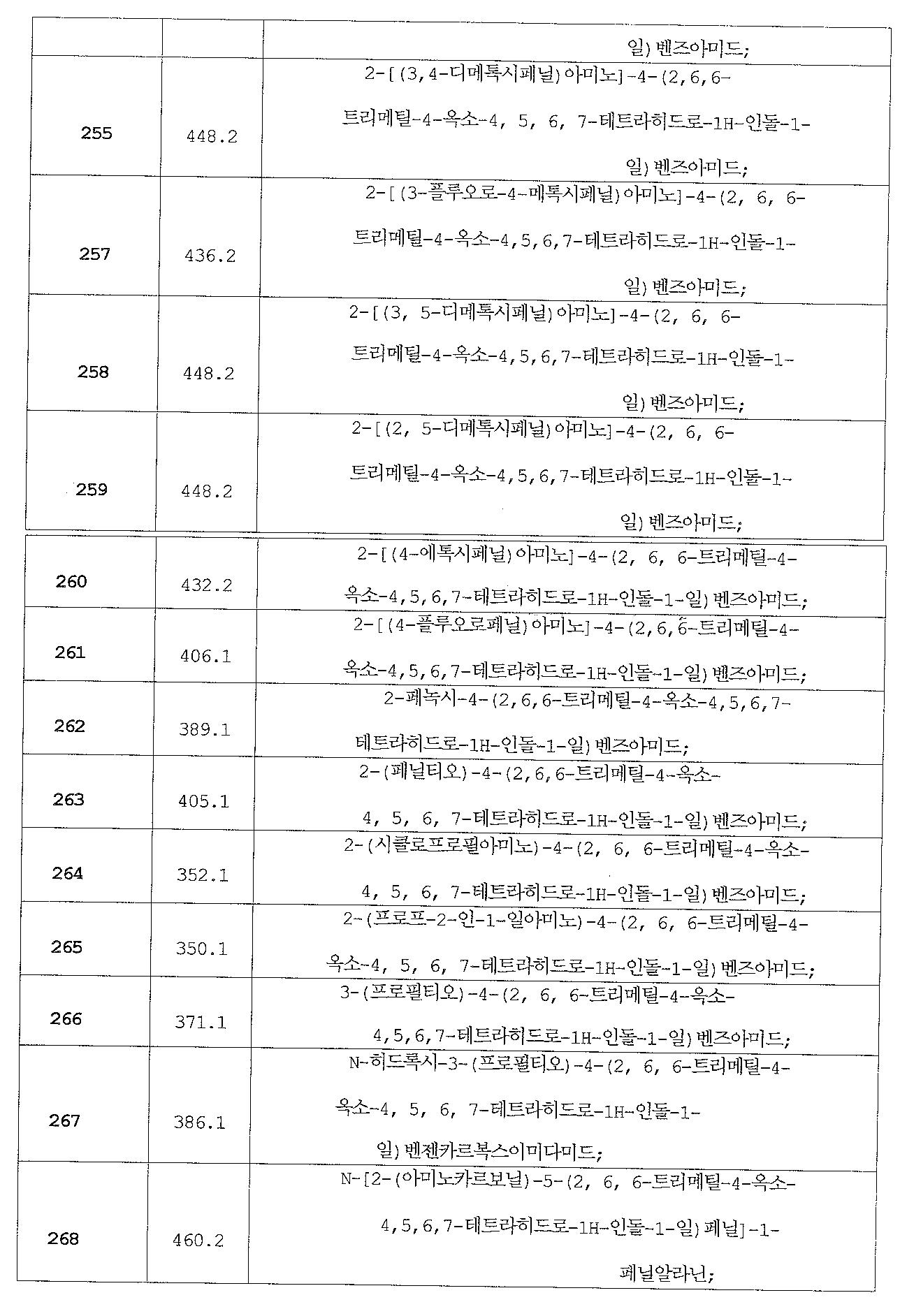 Figure 112013069739518-pat00088