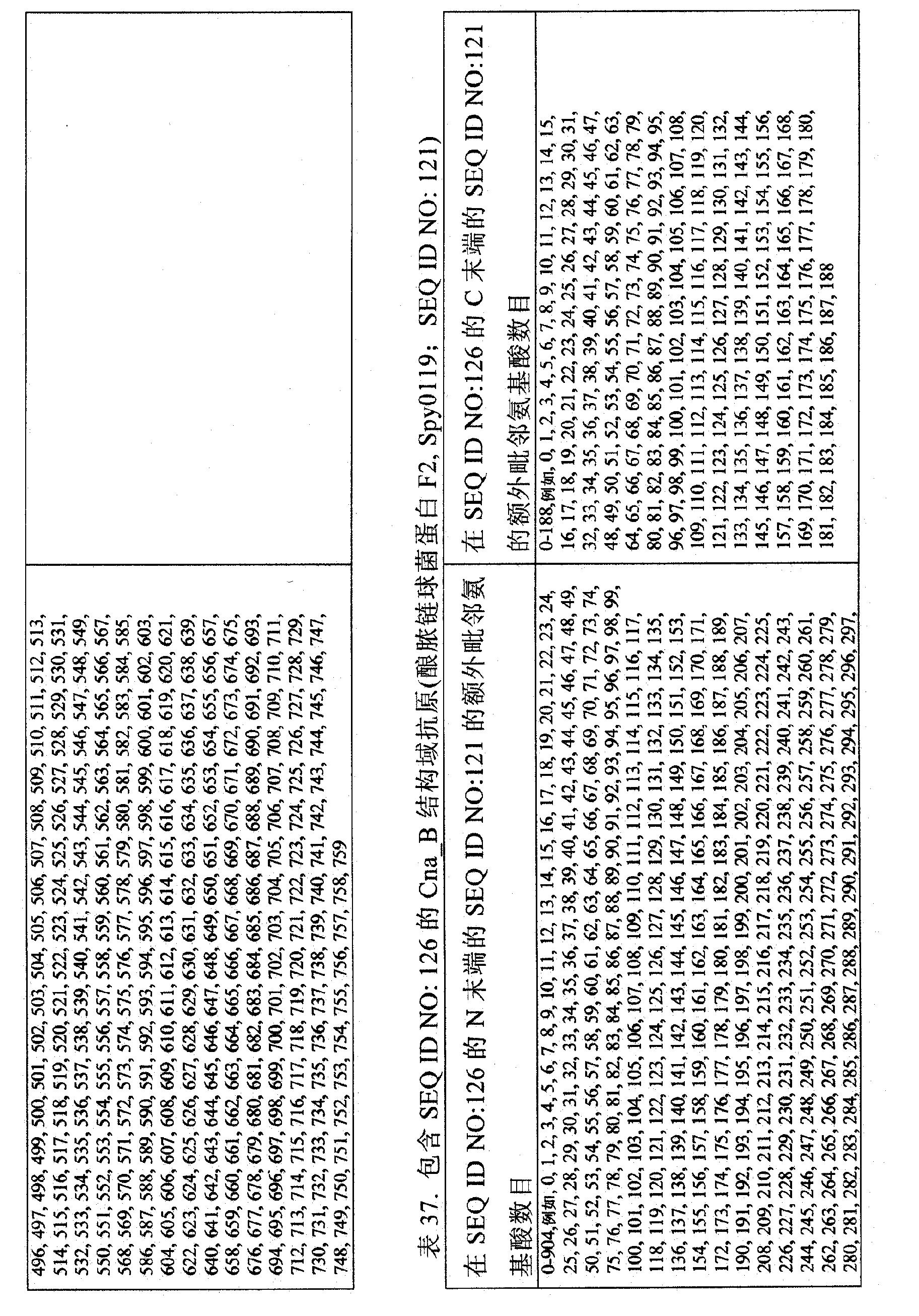 Figure CN102481349BD00521