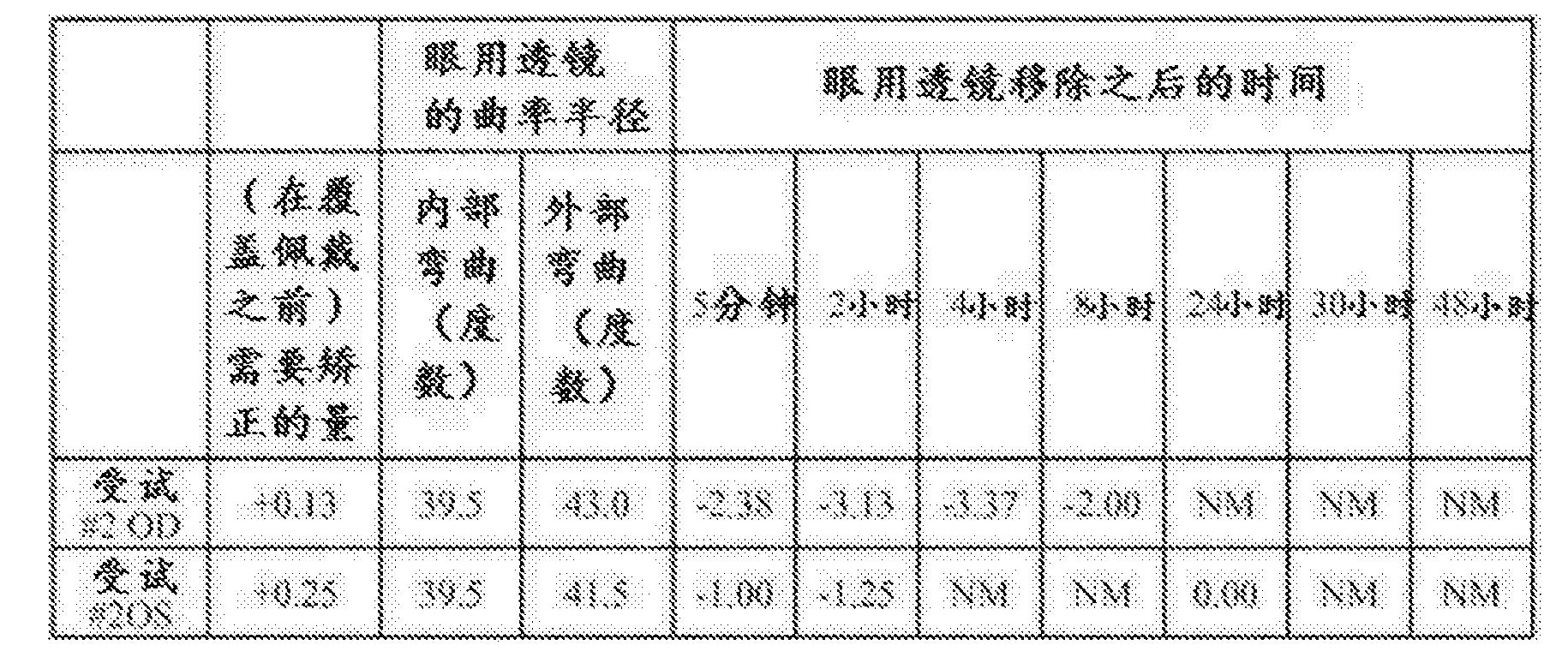 Figure CN104335104BD00471