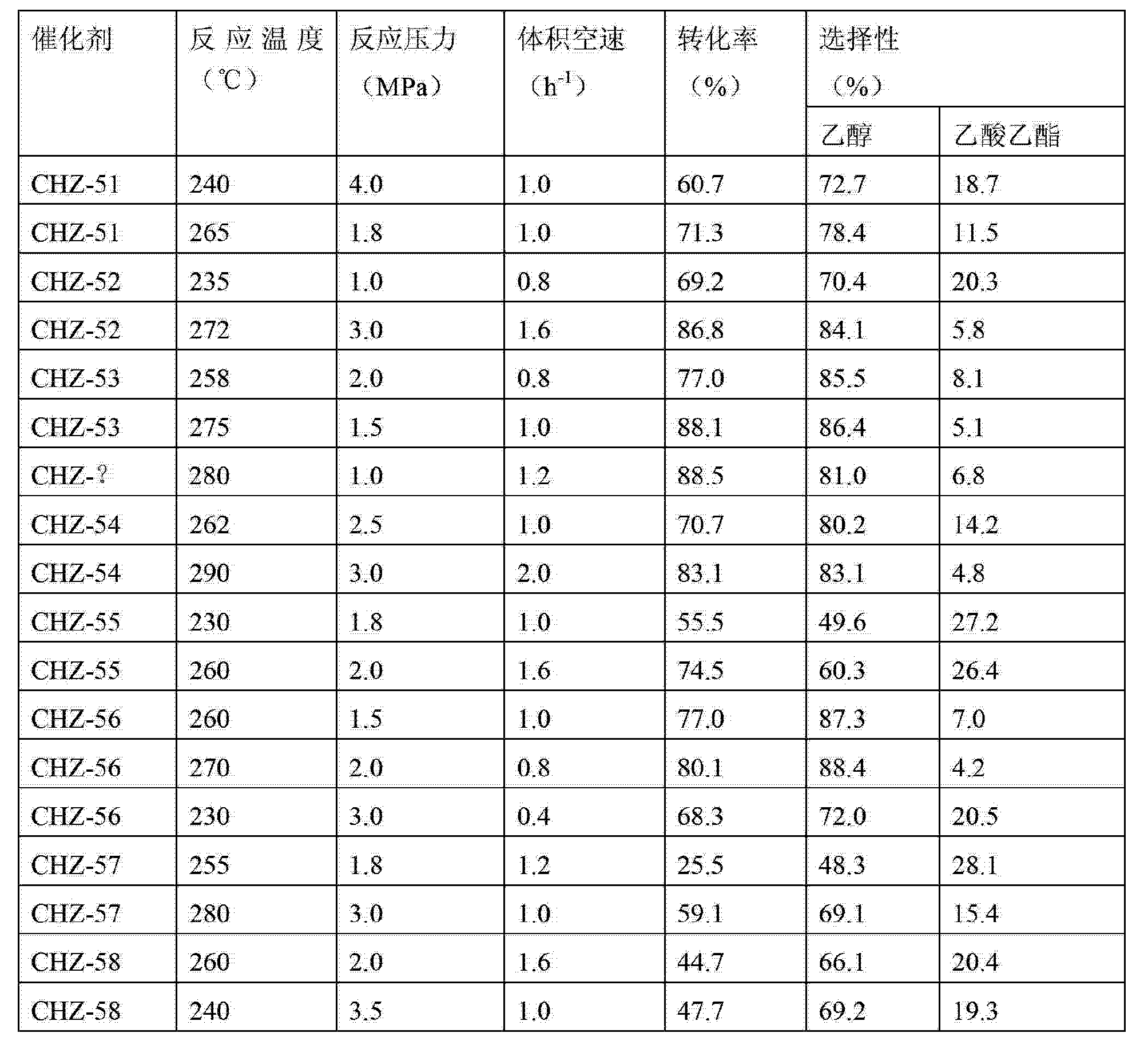 Figure CN103787829AD00101