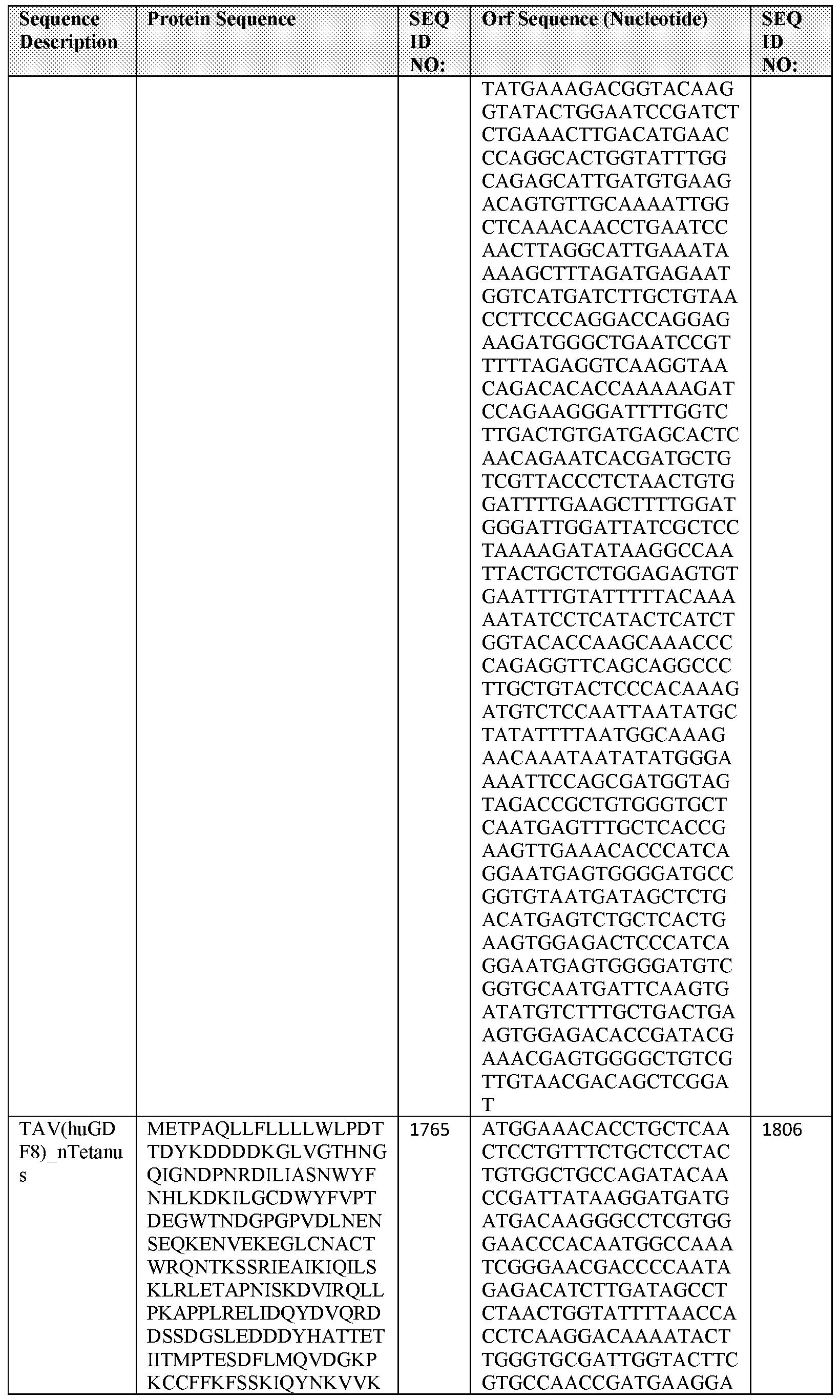 Figure imgf000446_0001