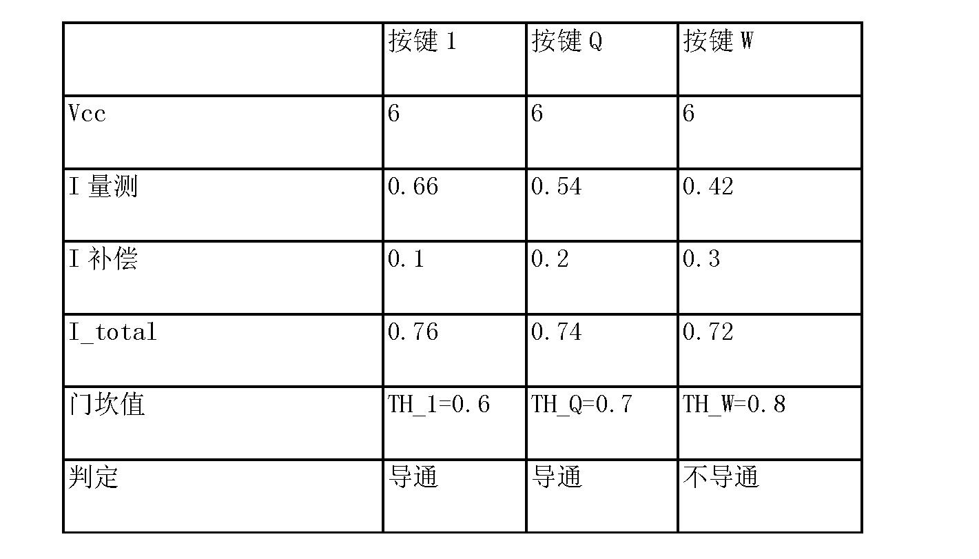 Figure CN103793068AD00172