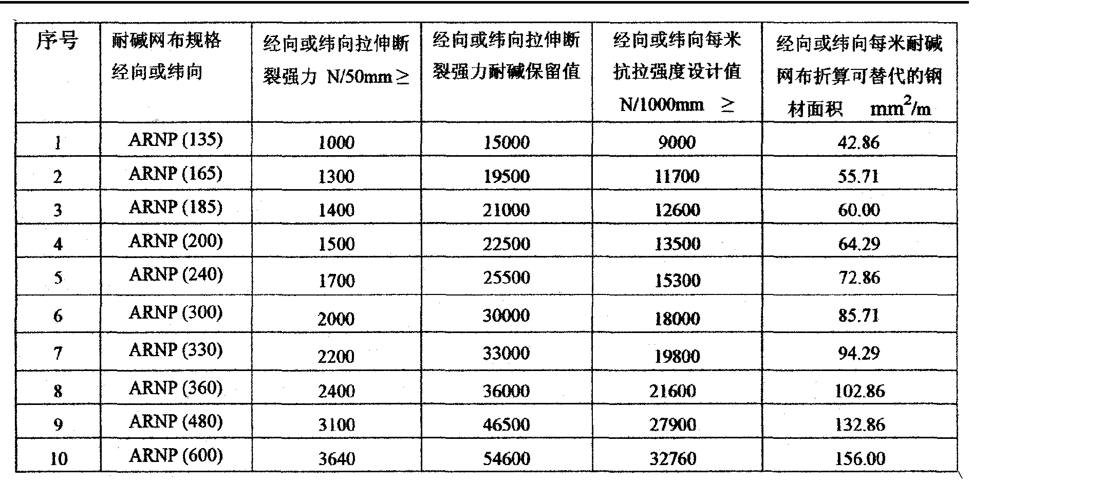 Figure CN203174810UD00341