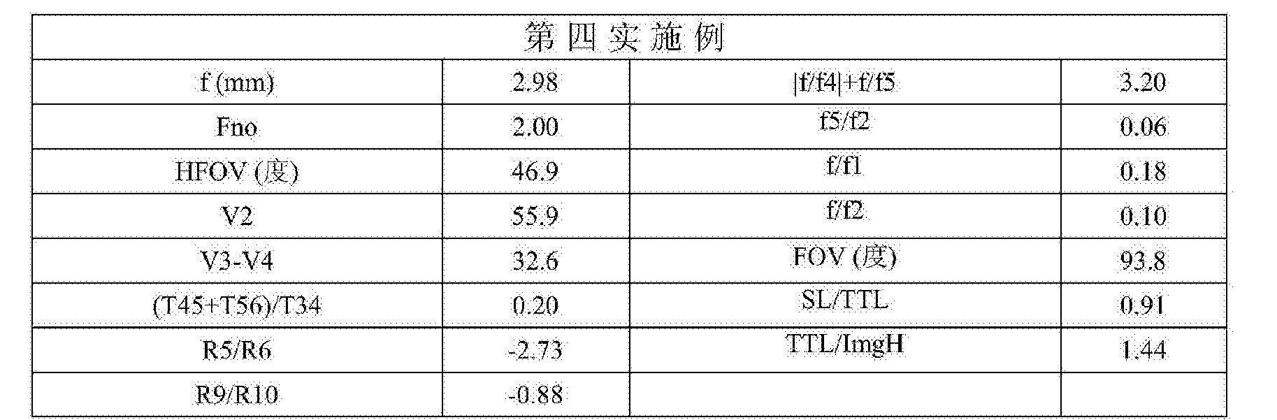 Figure CN104516093BD00192