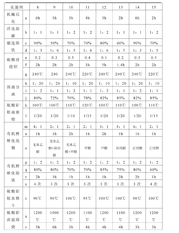 Figure CN102020300BD00081