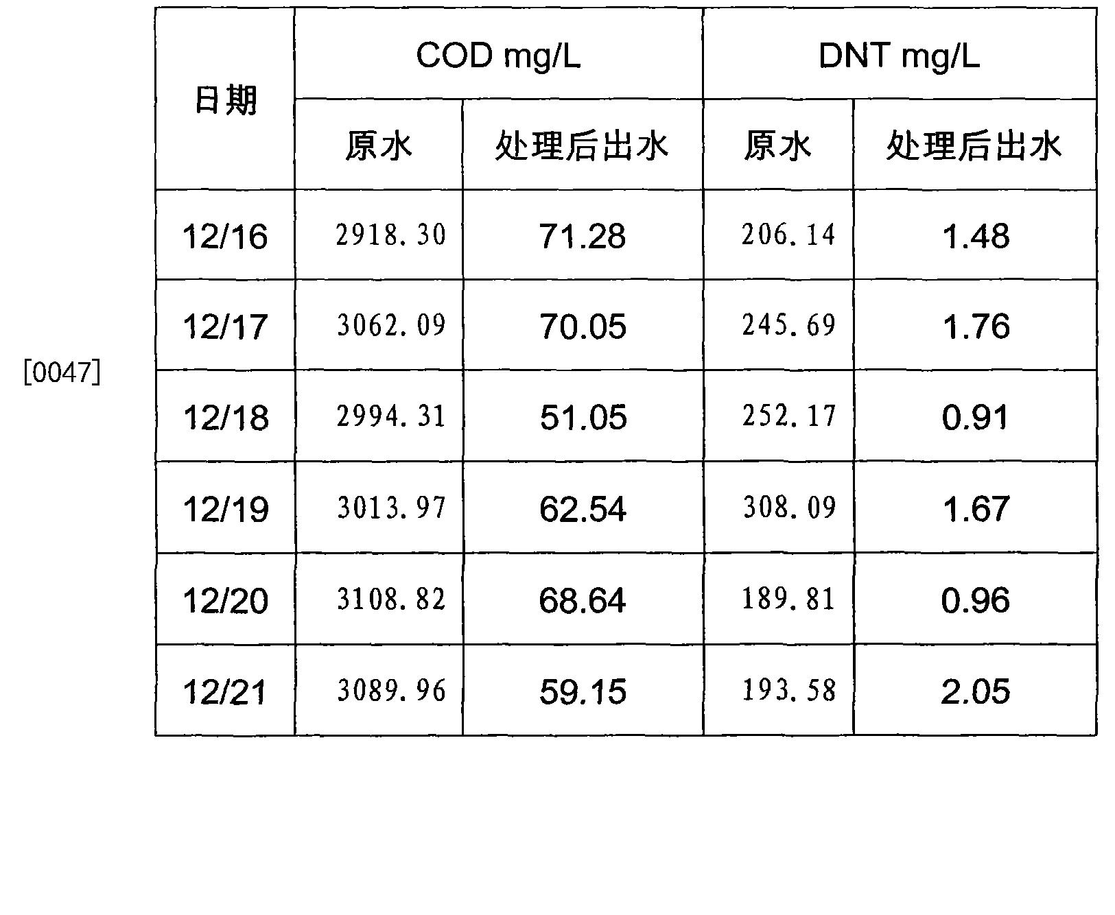 Figure CN103332824BD00081