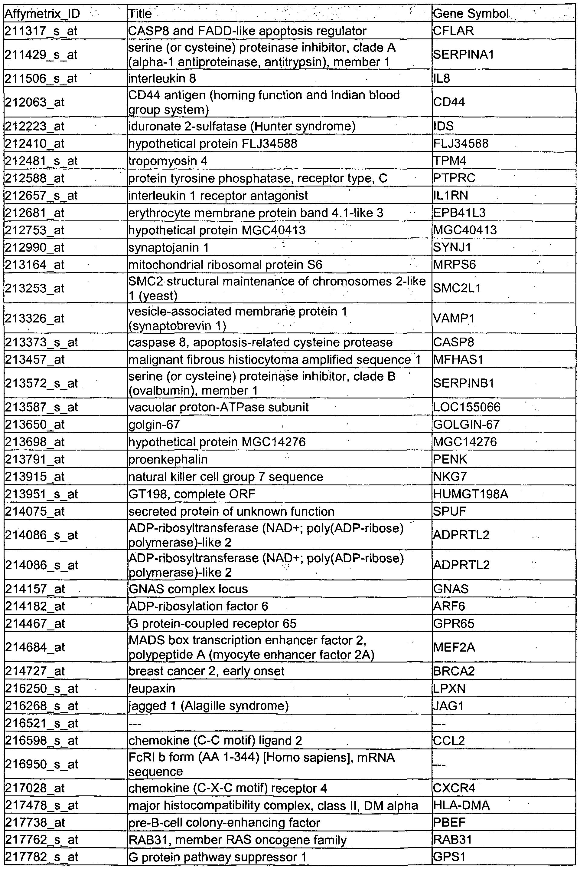 Top 12 Ati Dosage Calculation 2 0 Dimensional Analysis
