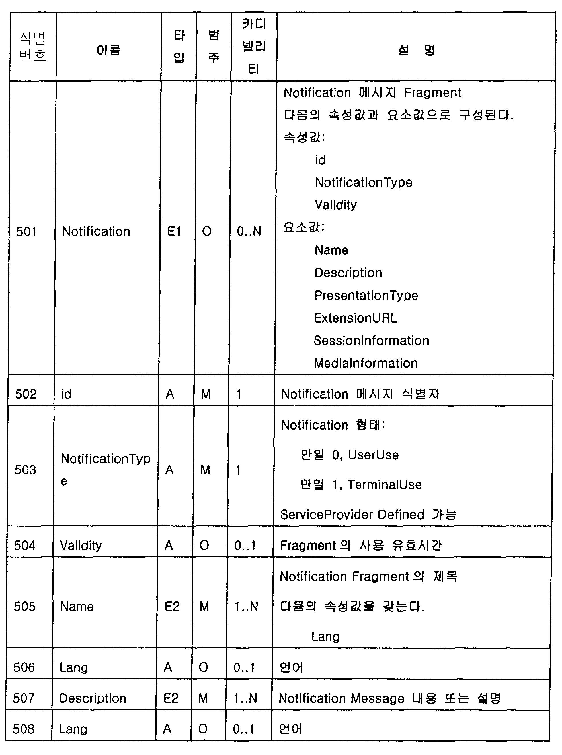 Figure 112011004882525-pat00054