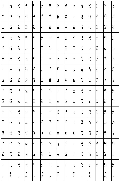 Figure CN1852089BD00321