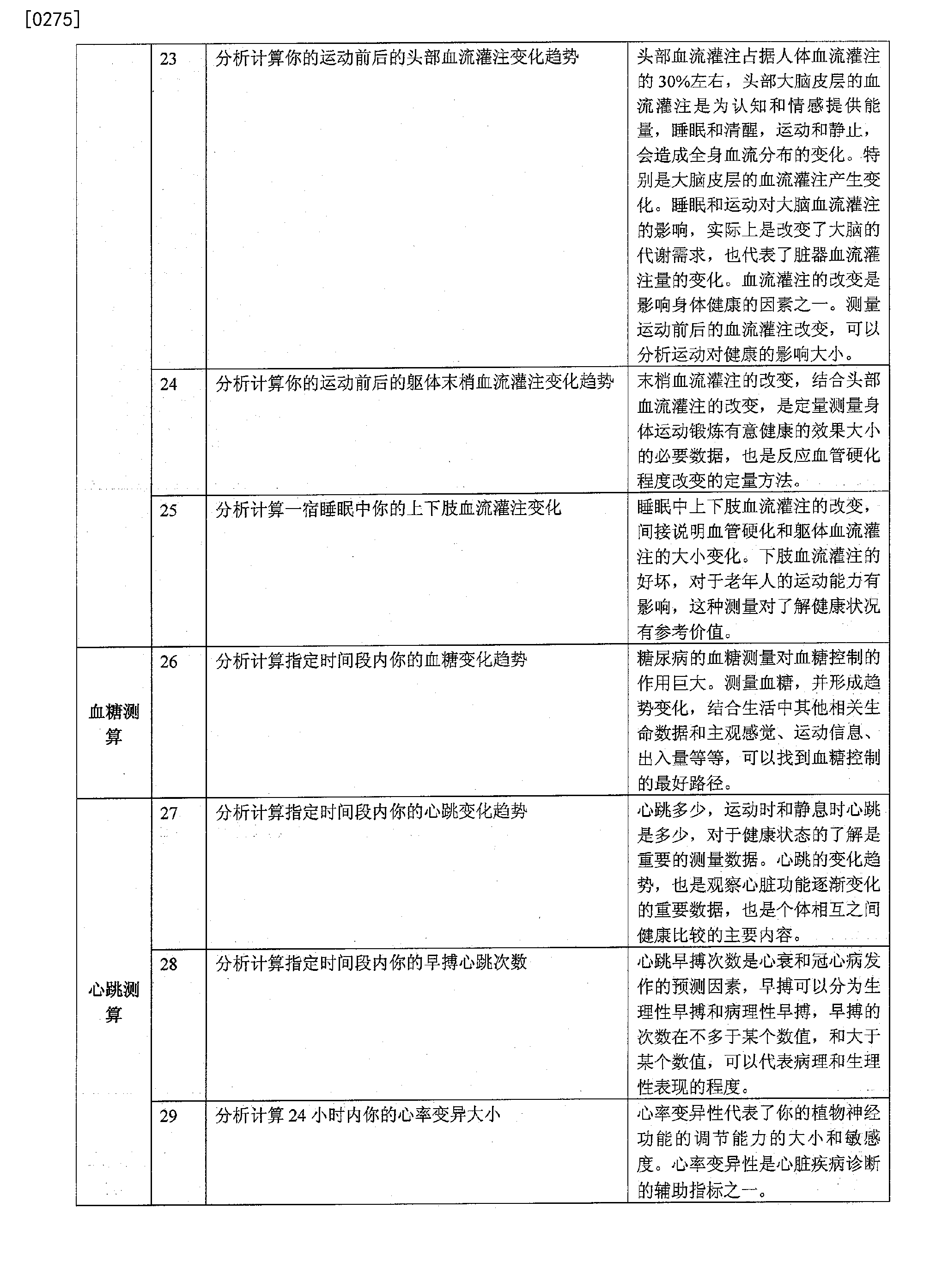 Figure CN103793593BD00301