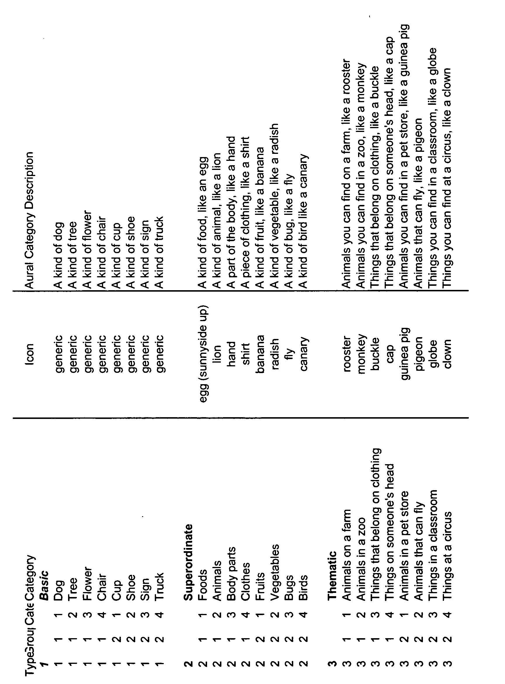 Figure US20050153263A1-20050714-P00289