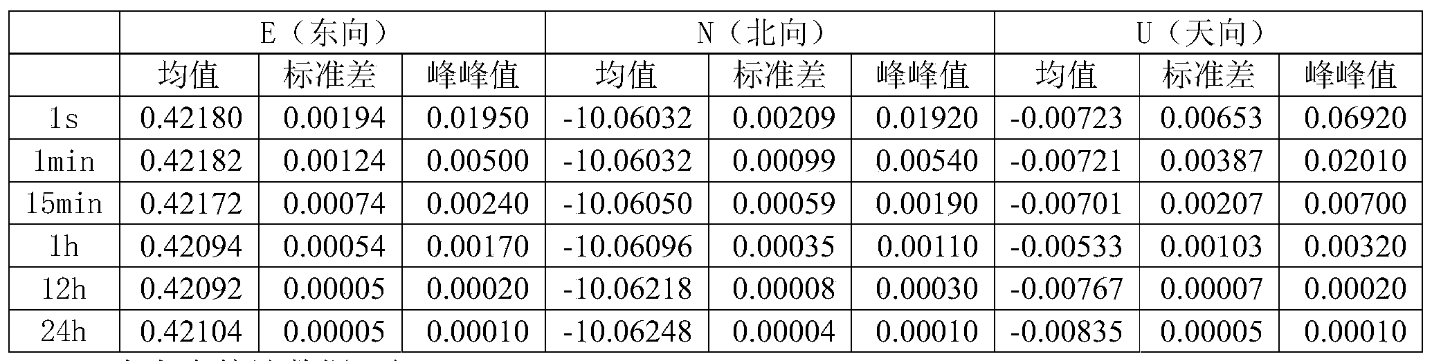 Figure PCTCN2019101556-appb-000002